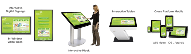 interactive touch solutions