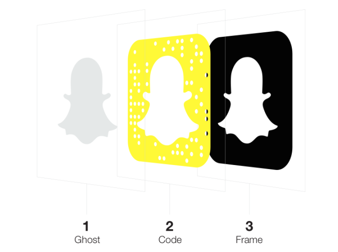 how to make a sticker follow on snapchat