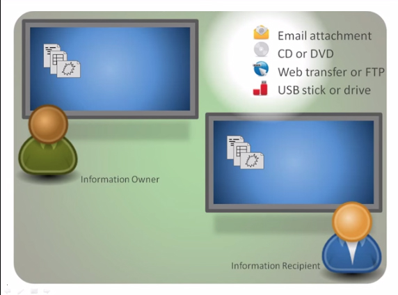 securing applications and sensitive data on azure